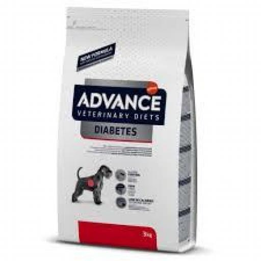 Advance Veterinary Diets Diabetes Canine [0]
