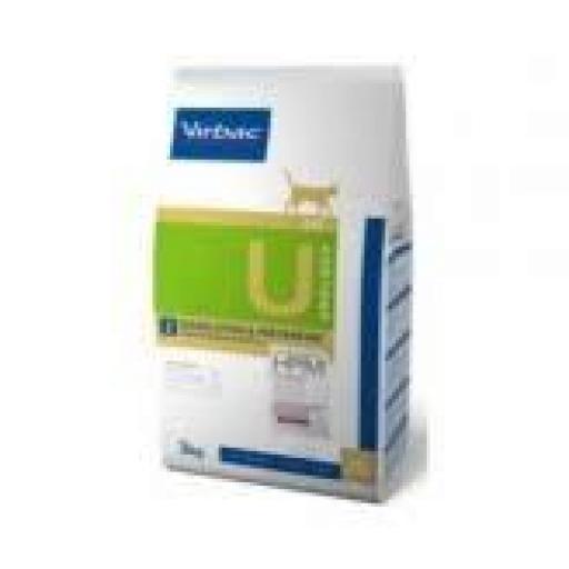 Virbac HPM Gato U2 Urology Dissolution & Prevention