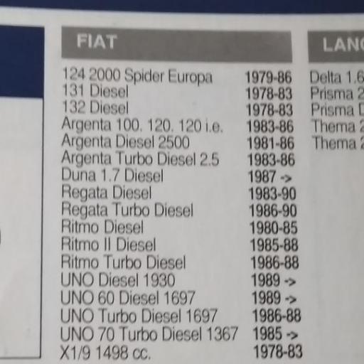 TRANSMISOR PRESION ACEITE FIAT Y SEAT
