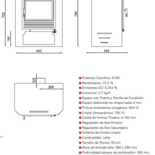 ESTUFA M-102 CALIENTAPLATOS [2]