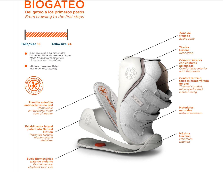 Biomecanics Lucía Calzado infantil