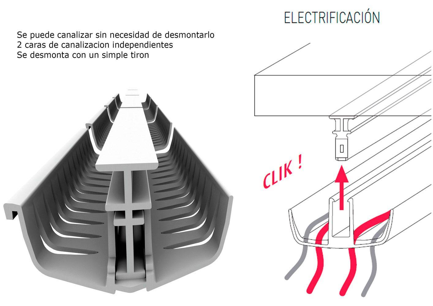 Telecanal electrificacion Profesional Modular poliestireno Alta Resistencia ber39515