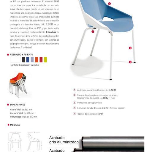 Pack de 4 Silla de diseño ber-vivablancopistacho [1]